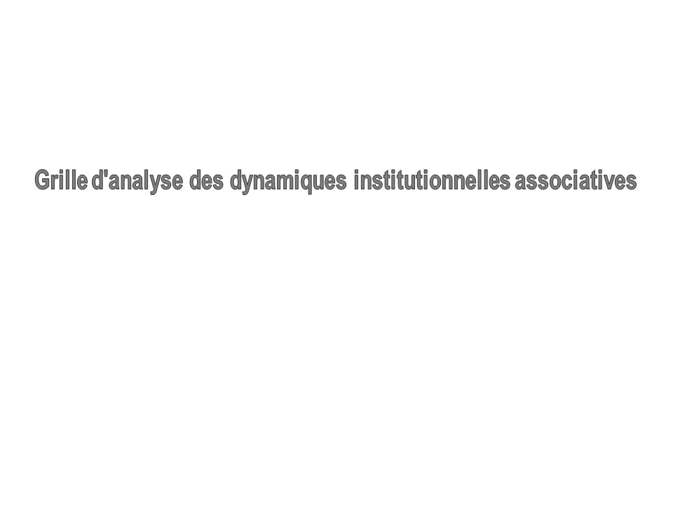 Grille d analyse des dynamiques institutionnelles associatives