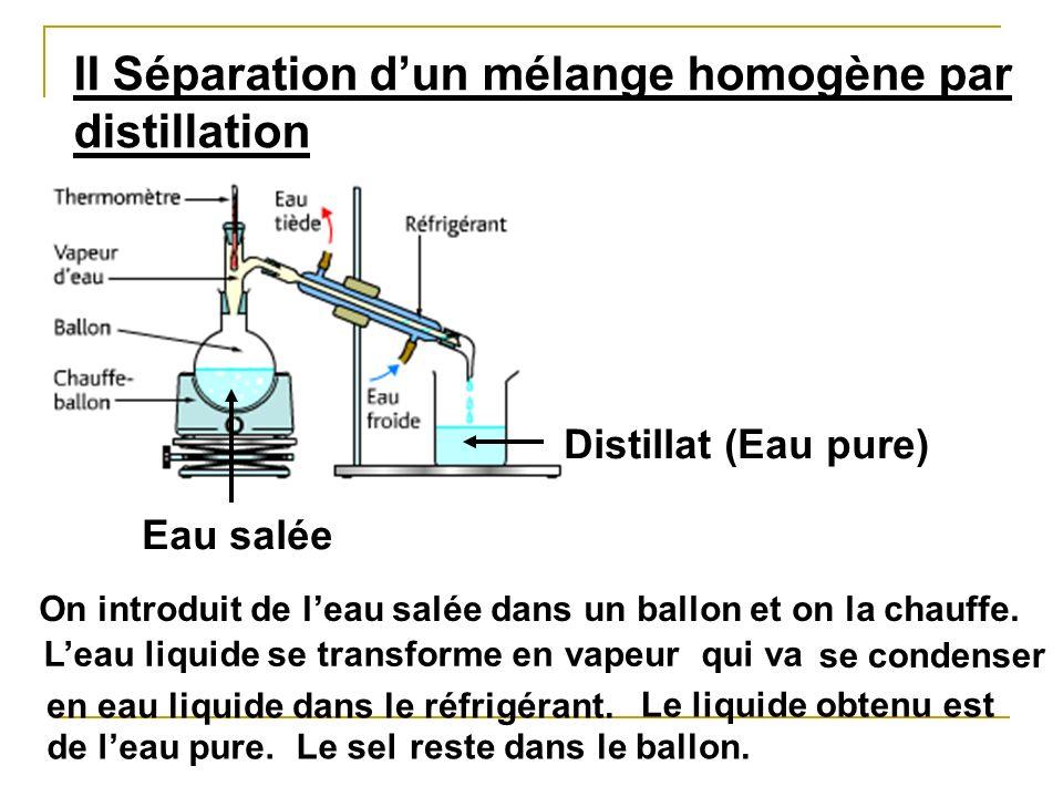 II Séparation d'un mélange homogène par distillation