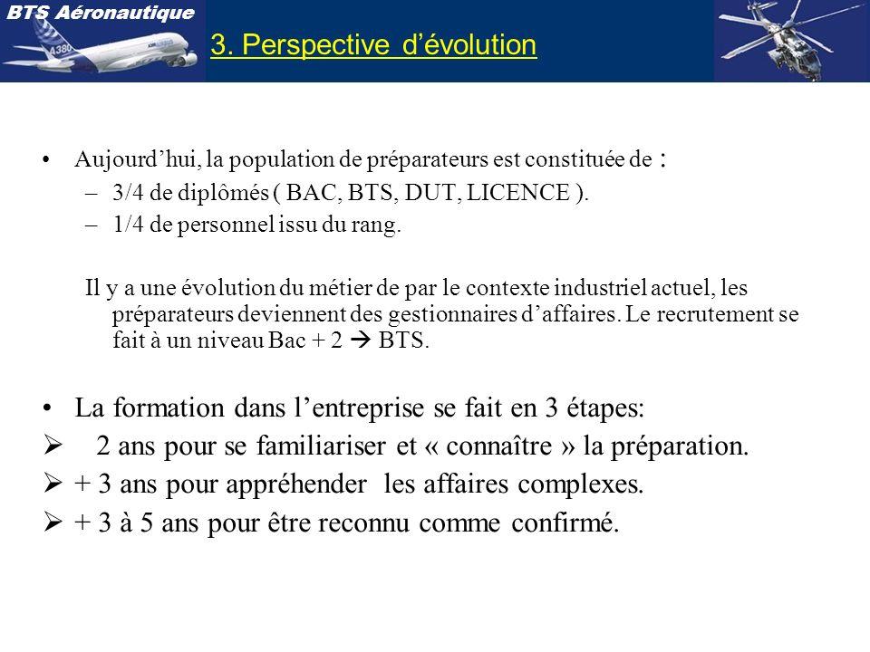 3. Perspective d'évolution