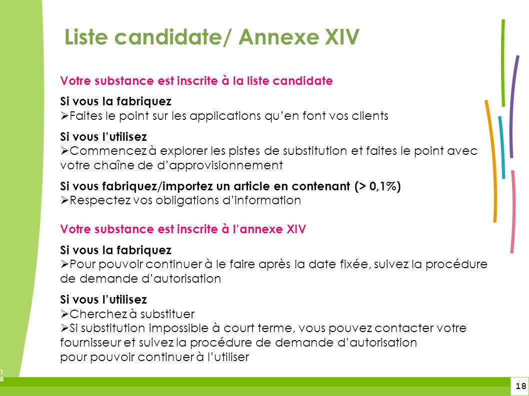 Liste candidate/ Annexe XIV