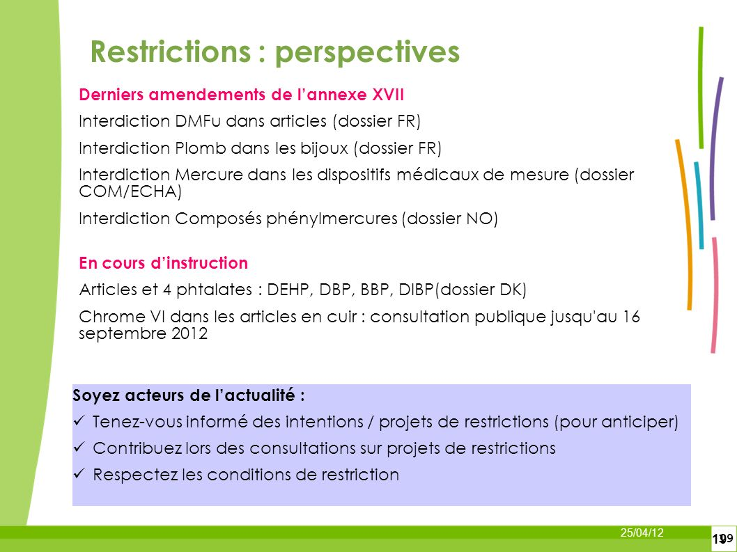 Restrictions : perspectives