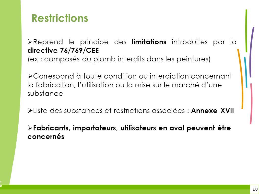 toitototototoot toitototototoot. toitototototoot. Restrictions. Reprend le principe des limitations introduites par la directive 76/769/CEE.