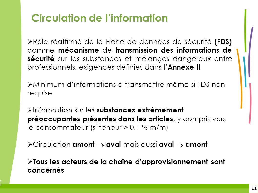Circulation de l'information