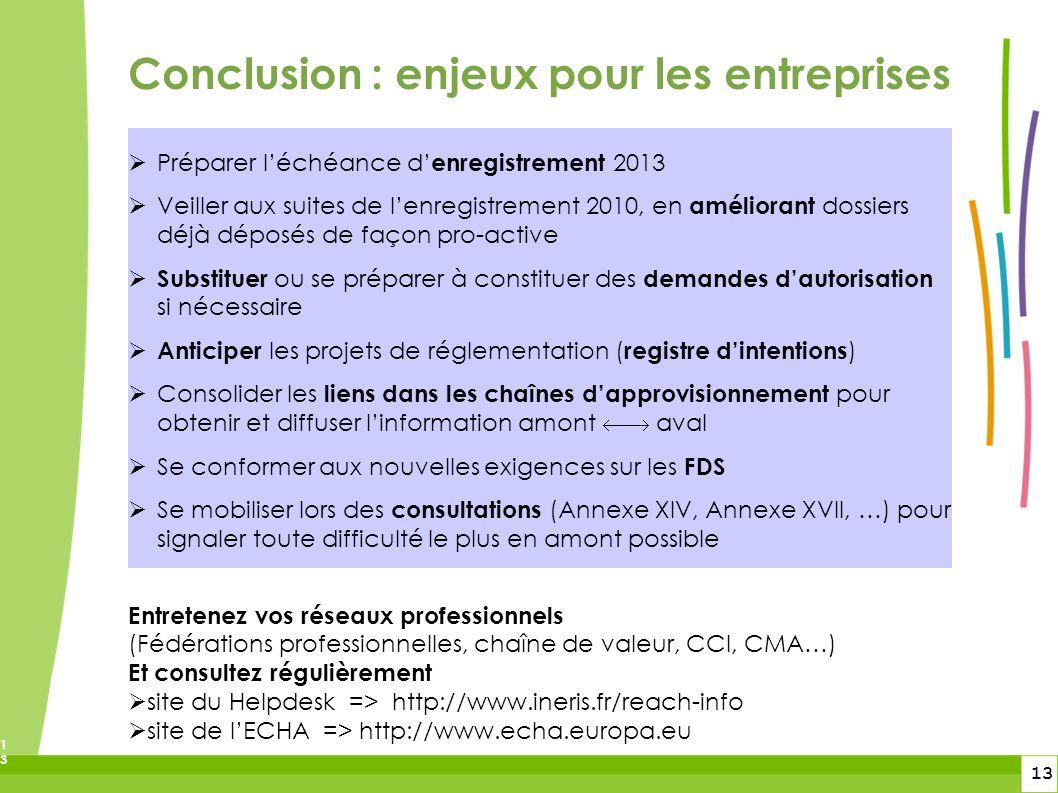 Conclusion : enjeux pour les entreprises