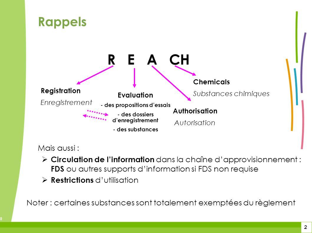 - des propositions d'essais - des dossiers d'enregistrement
