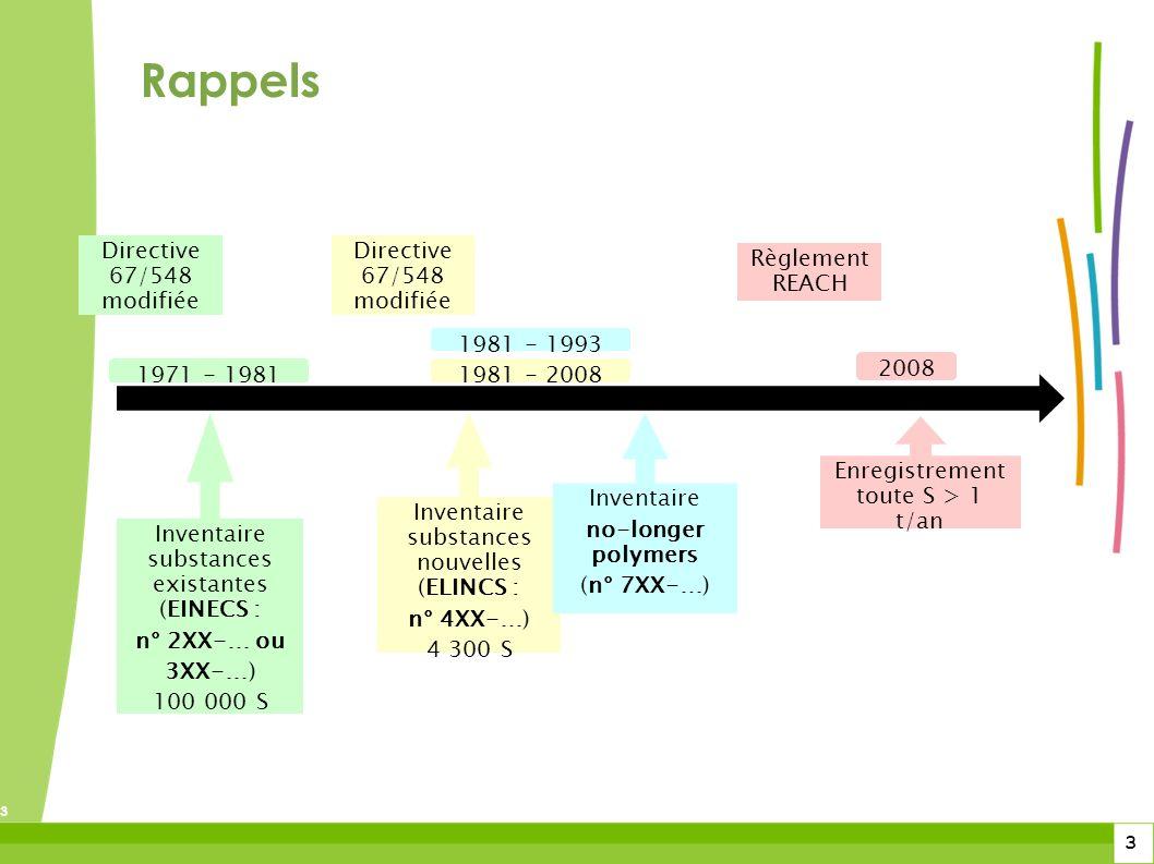 Rappels Inventaire substances existantes (EINECS : n° 2XX-… ou 3XX-…)