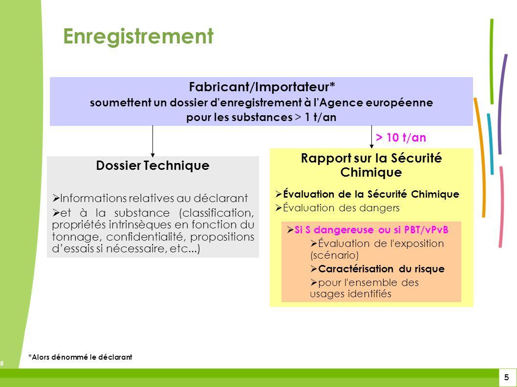 Enregistrement Fabricant/Importateur* Rapport sur la Sécurité Chimique