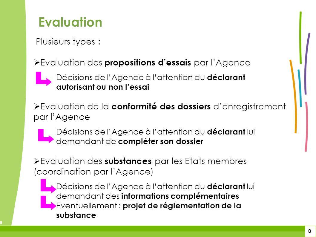Evaluation Plusieurs types :