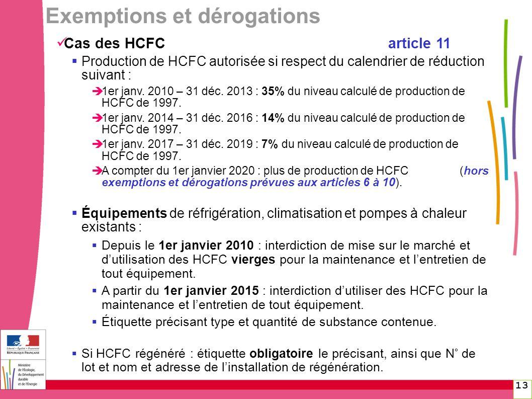Exemptions et dérogations
