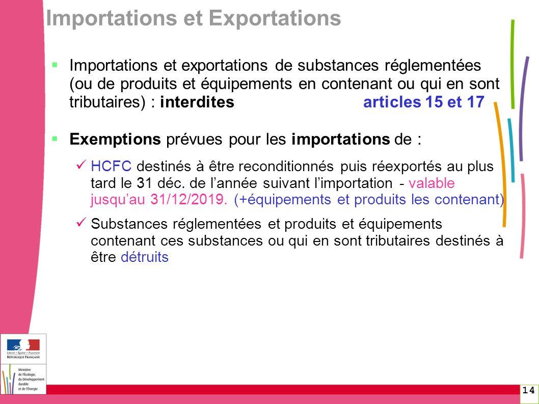 Importations et Exportations