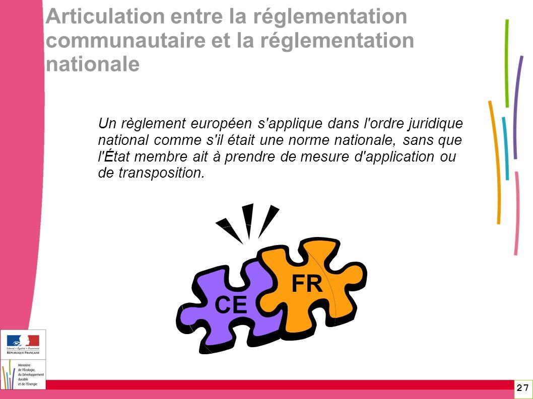 Articulation entre la réglementation communautaire et la réglementation nationale