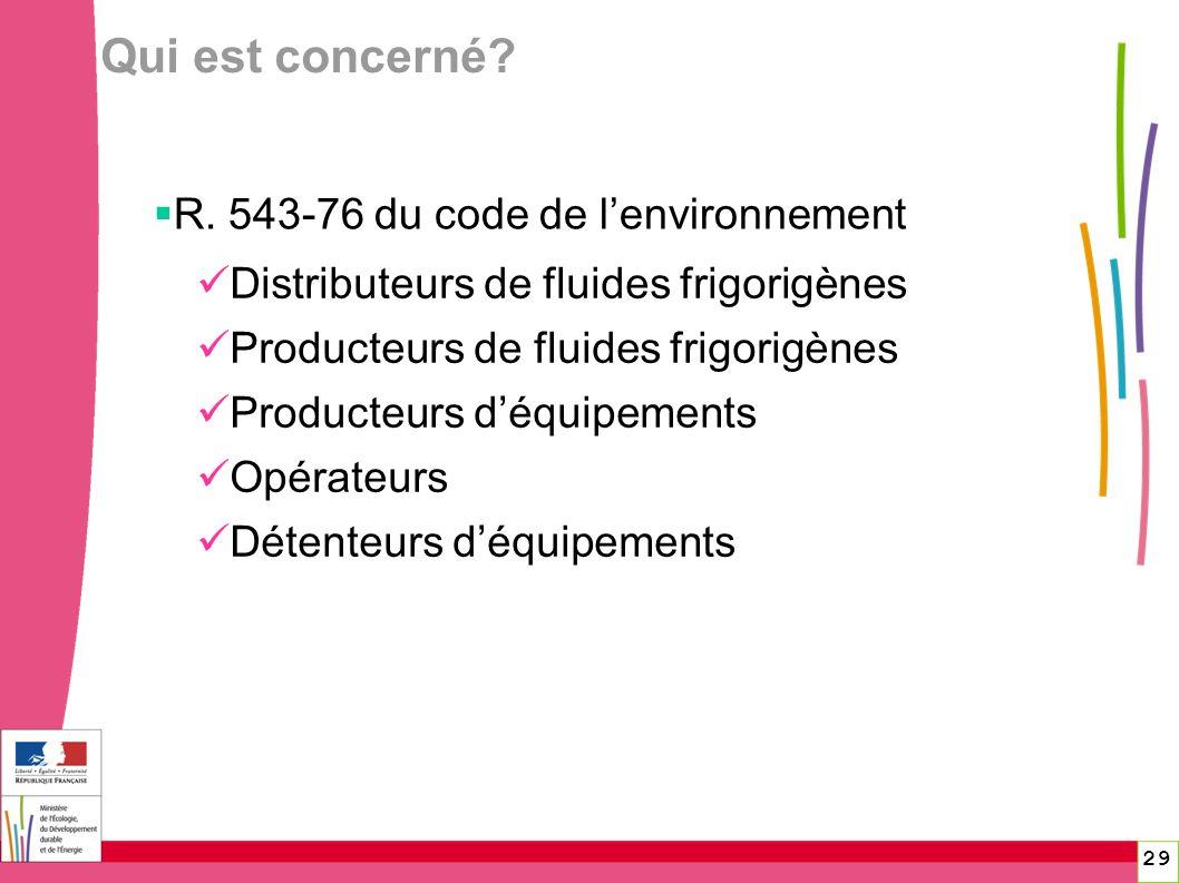 Qui est concerné R. 543-76 du code de l'environnement
