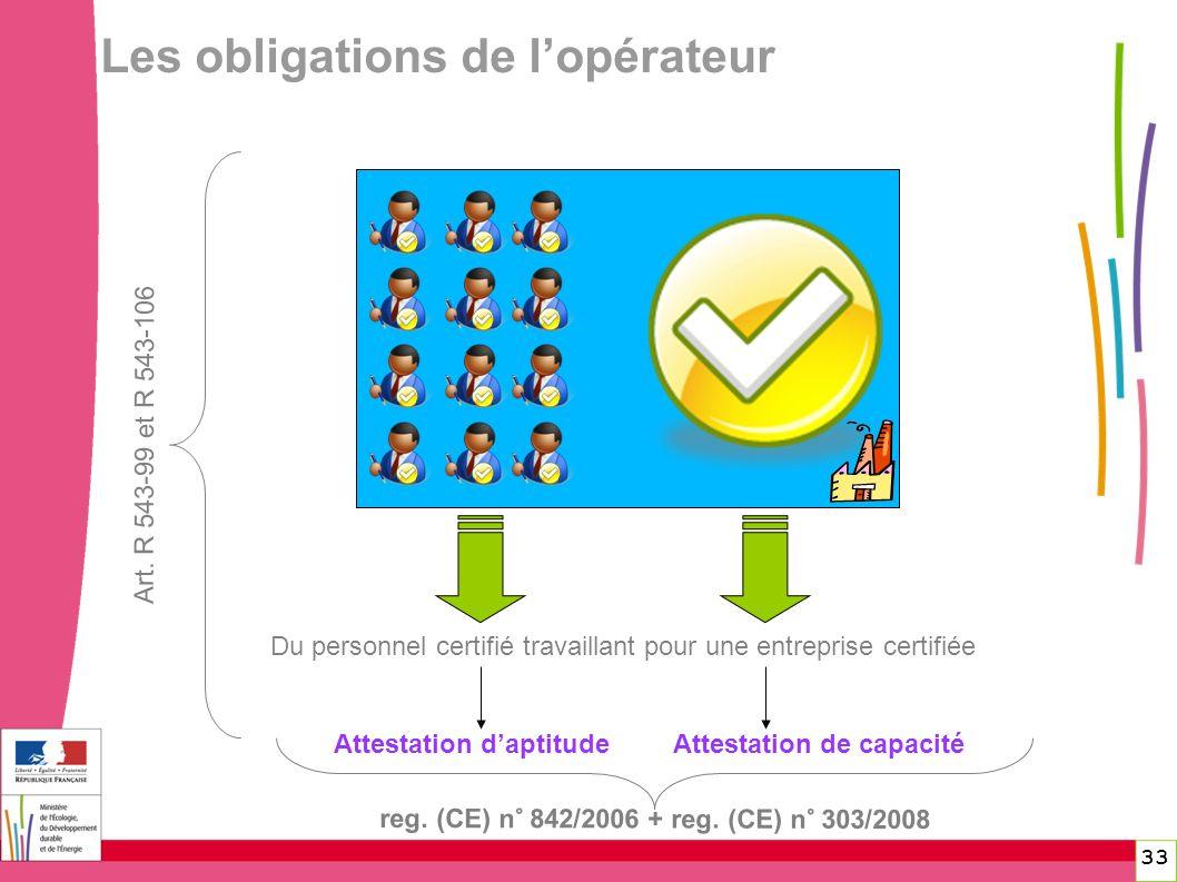Les obligations de l'opérateur