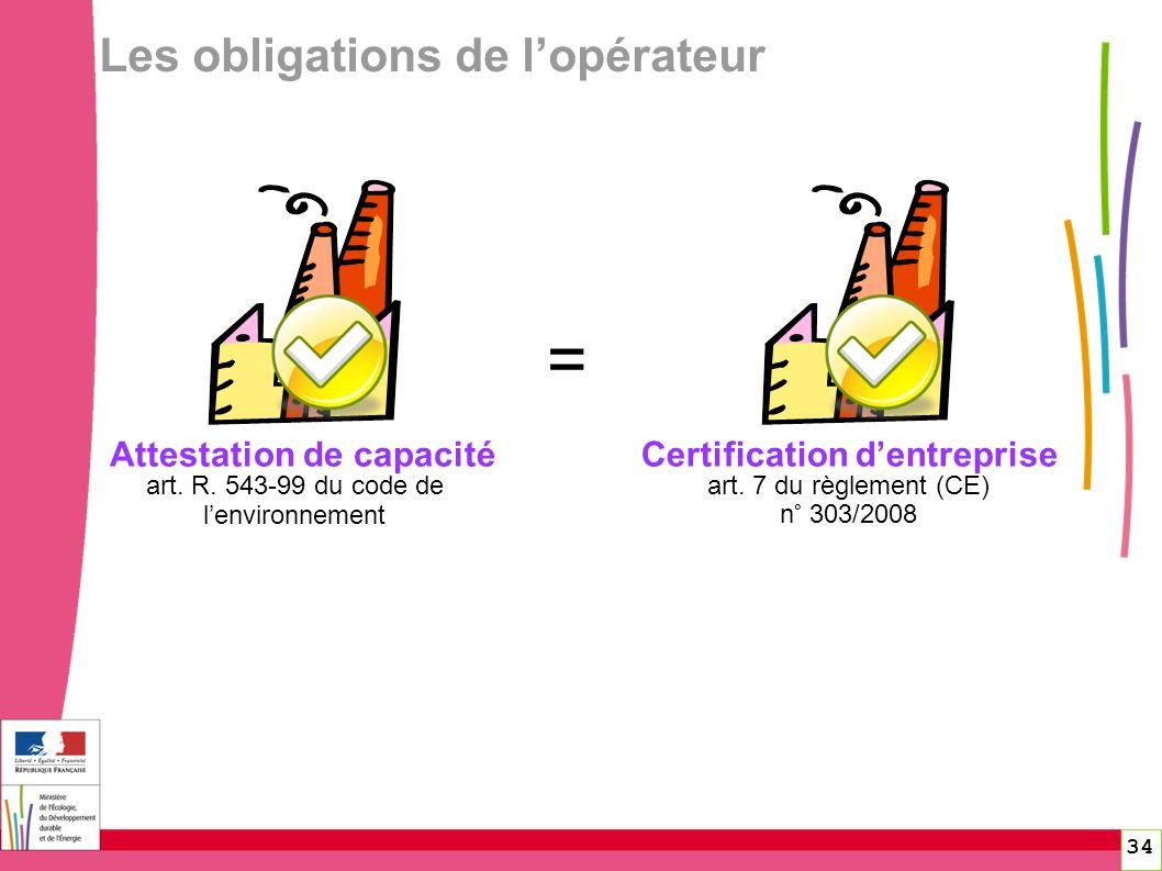 Attestation de capacité Certification d'entreprise