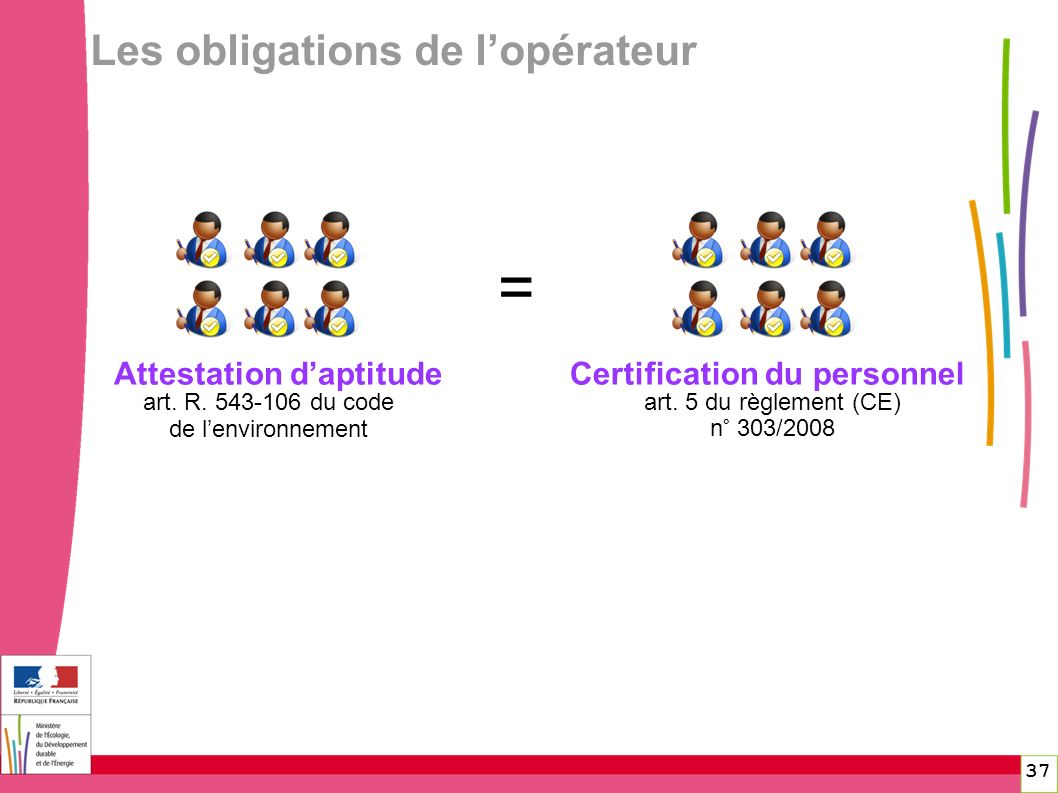 Attestation d'aptitude Certification du personnel