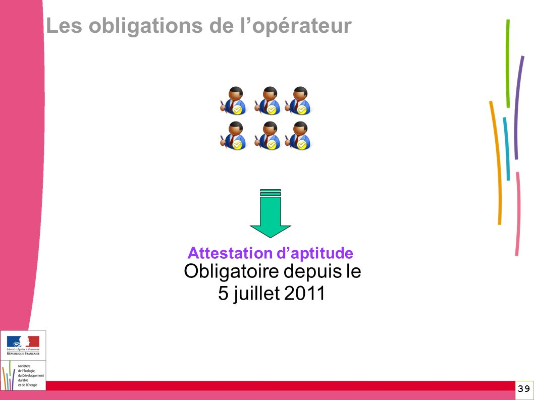 Attestation d'aptitude