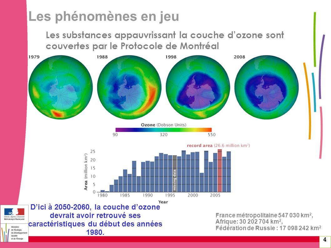 Les phénomènes en jeu Les substances appauvrissant la couche d'ozone sont couvertes par le Protocole de Montréal.