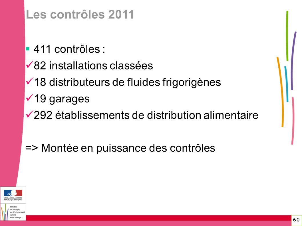 Les contrôles 2011 411 contrôles : 82 installations classées