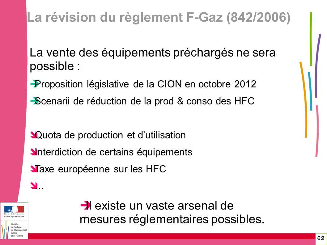 La révision du règlement F-Gaz (842/2006)