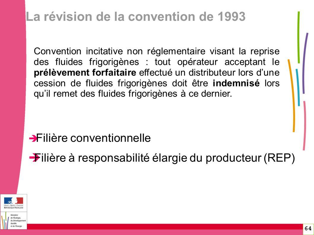La révision de la convention de 1993