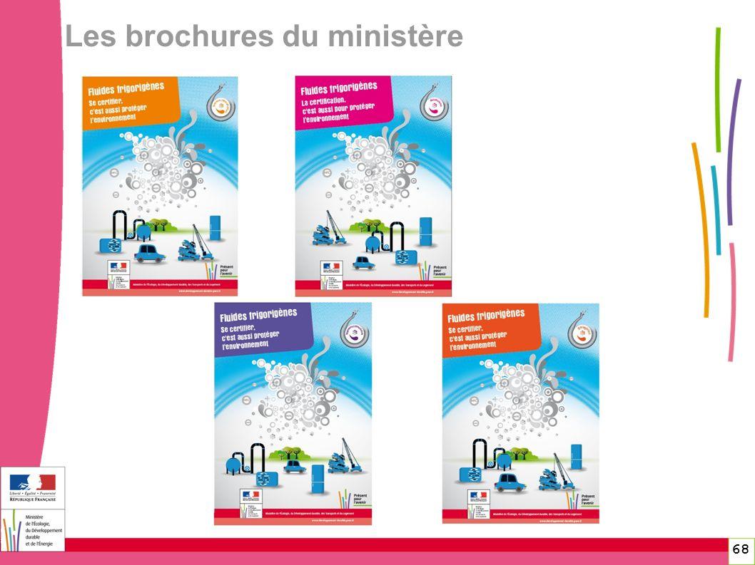 Les brochures du ministère