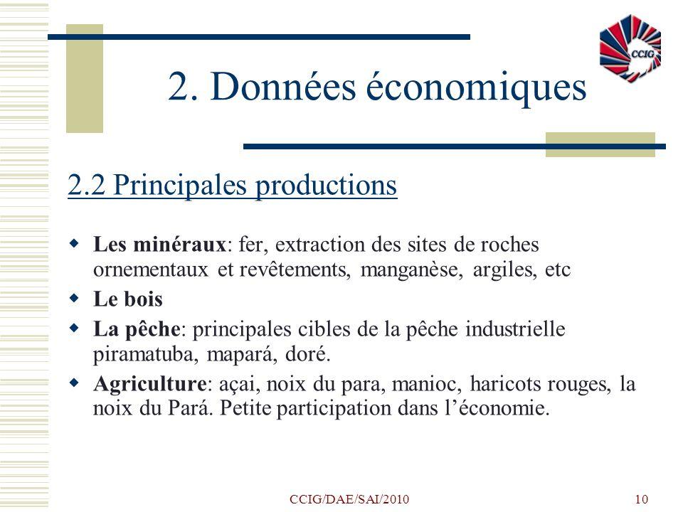 2. Données économiques 2.2 Principales productions
