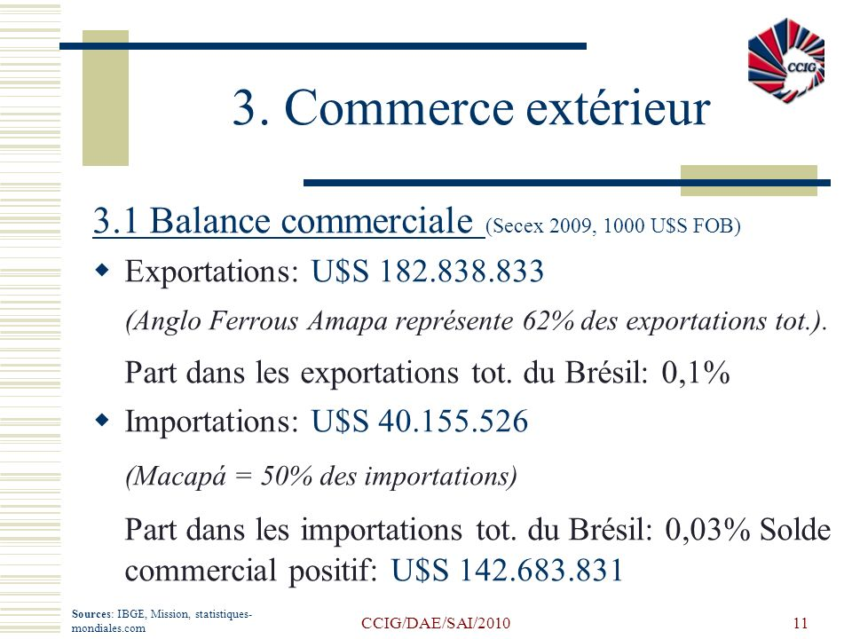 3. Commerce extérieur 3.1 Balance commerciale (Secex 2009, 1000 U$S FOB) Exportations: U$S 182.838.833.