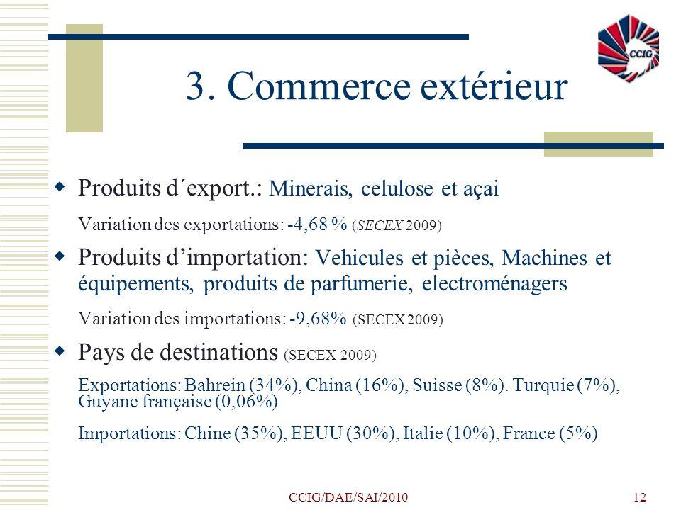3. Commerce extérieur Variation des exportations: -4,68 % (SECEX 2009)