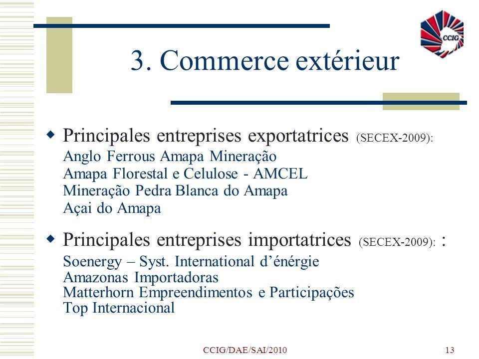 3. Commerce extérieur Principales entreprises exportatrices (SECEX-2009): Anglo Ferrous Amapa Mineração.