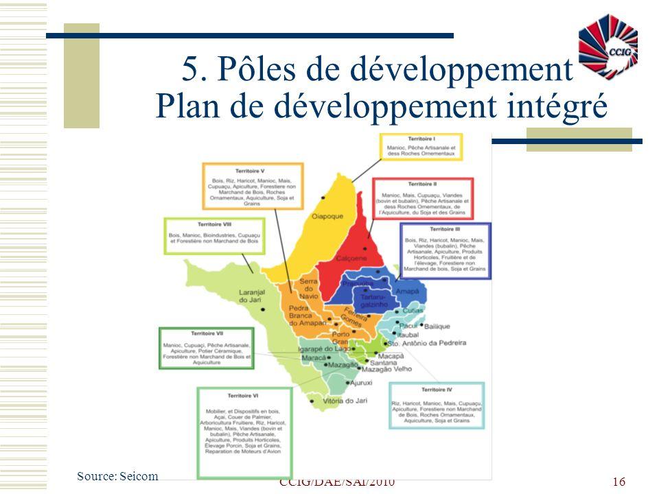 5. Pôles de développement Plan de développement intégré