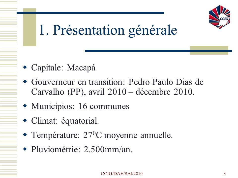 1. Présentation générale