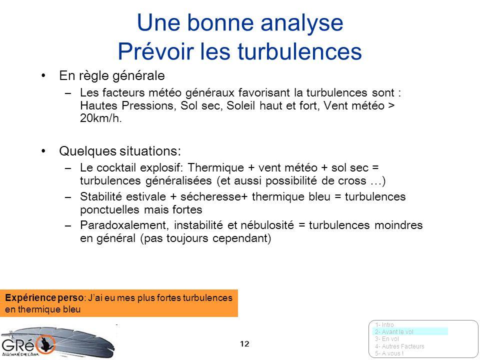 Une bonne analyse Prévoir les turbulences