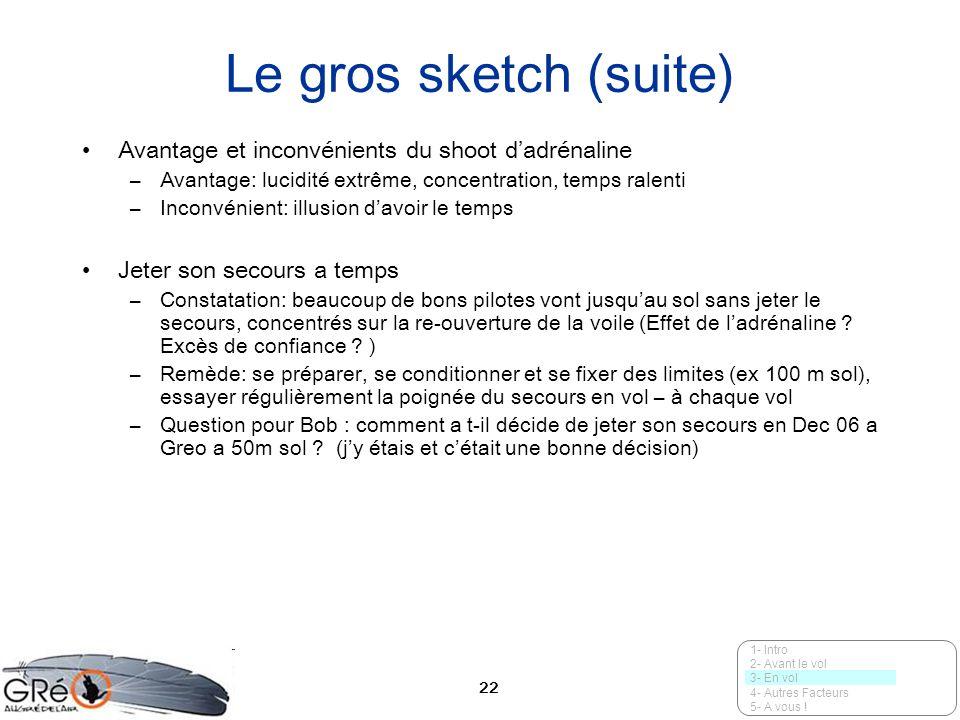 Le gros sketch (suite) Avantage et inconvénients du shoot d'adrénaline