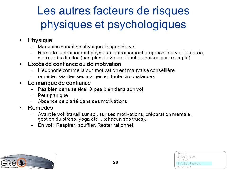 Les autres facteurs de risques physiques et psychologiques