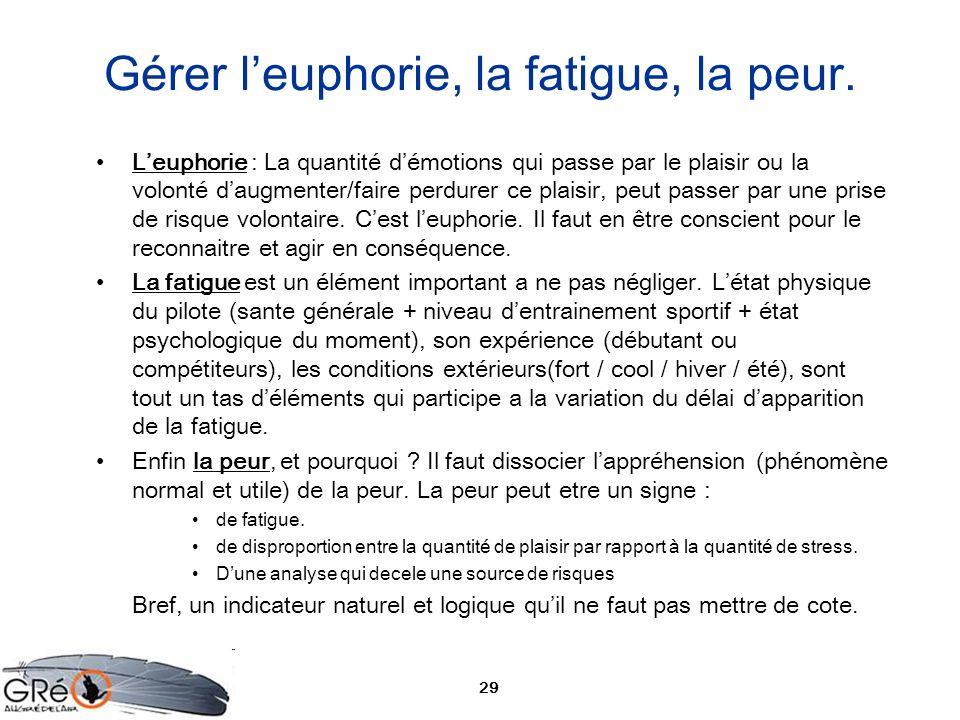Gérer l'euphorie, la fatigue, la peur.