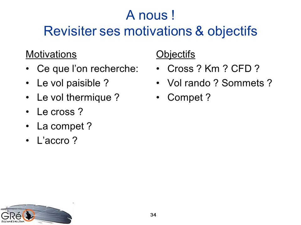 A nous ! Revisiter ses motivations & objectifs