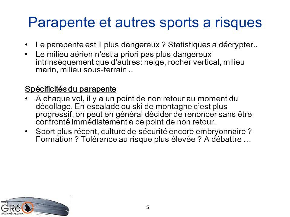Parapente et autres sports a risques