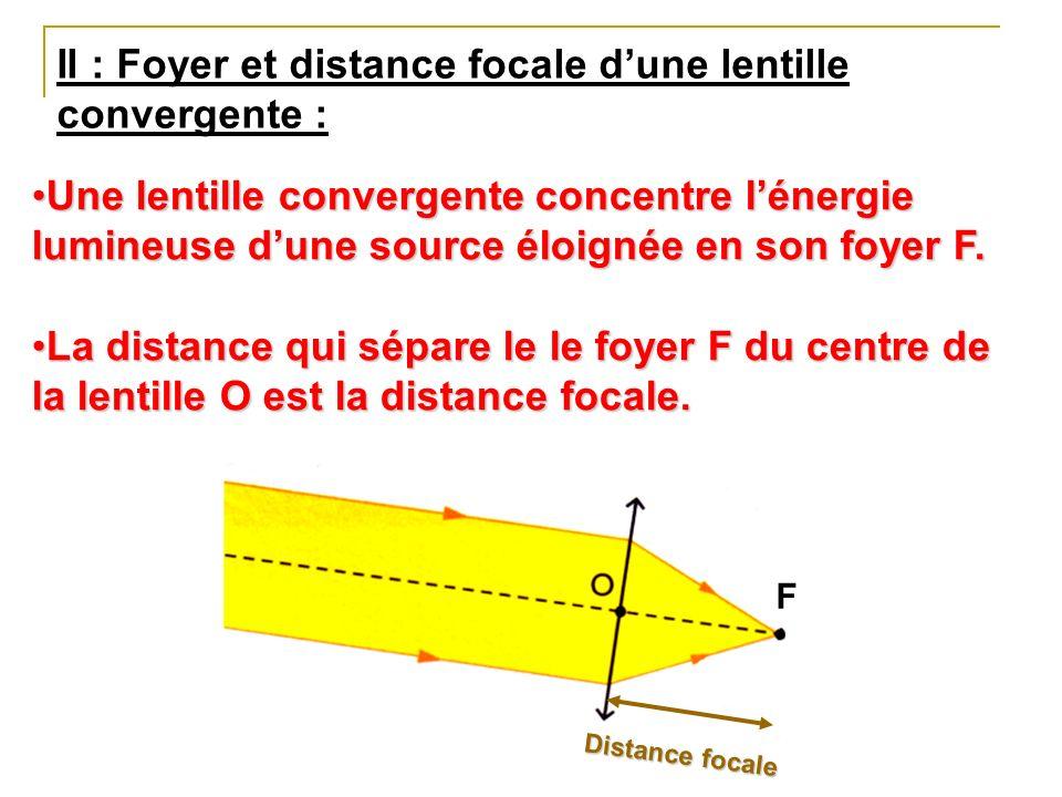 II : Foyer et distance focale d'une lentille convergente :