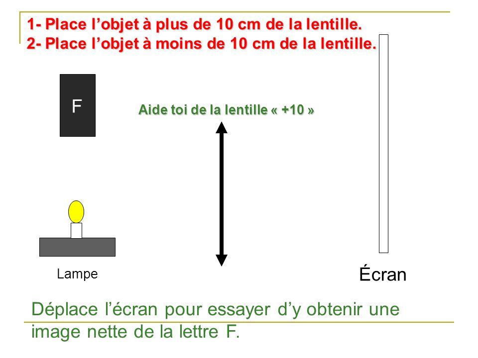 1- Place l'objet à plus de 10 cm de la lentille.