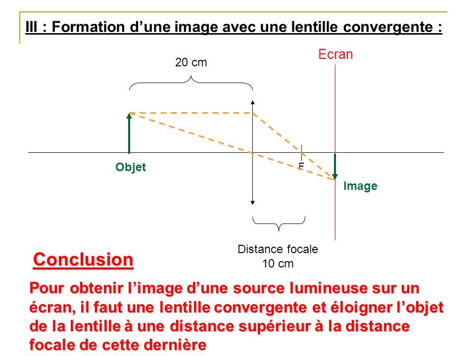 III : Formation d'une image avec une lentille convergente :