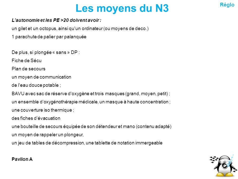 Les moyens du N3 Réglo L'autonomie et les PE >20 doivent avoir :