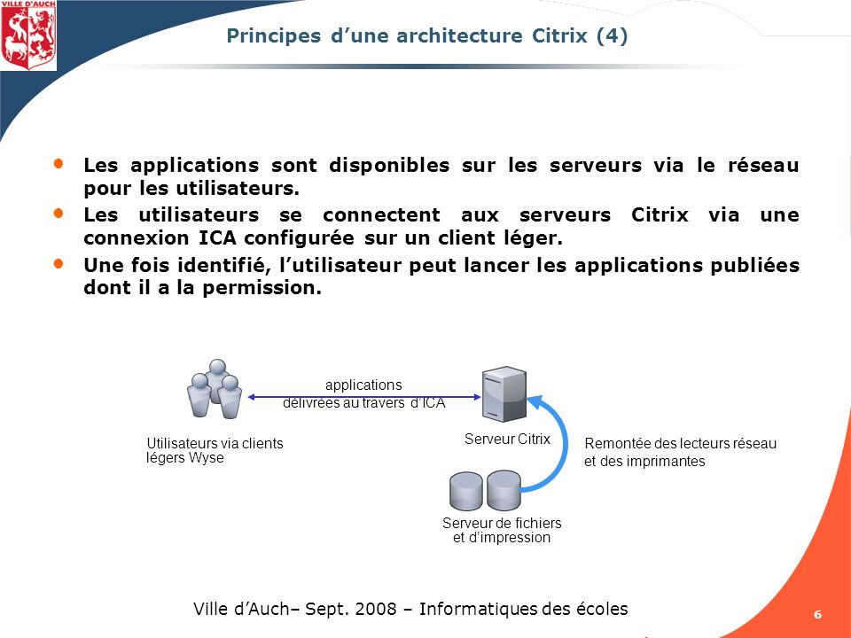 Principes d'une architecture Citrix (4)