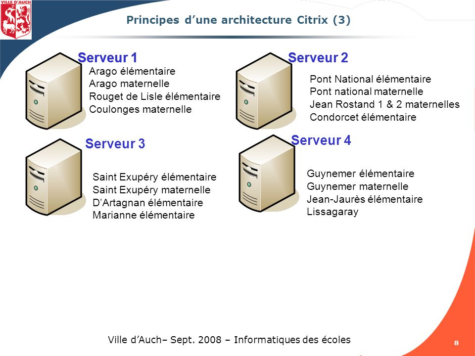 Principes d'une architecture Citrix (3)