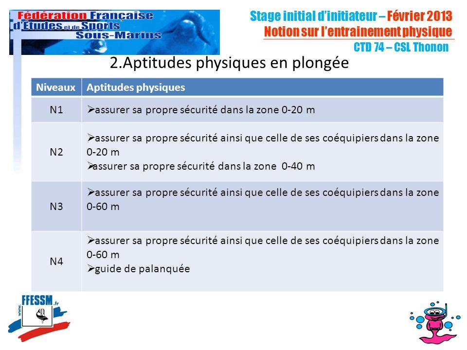 2.Aptitudes physiques en plongée