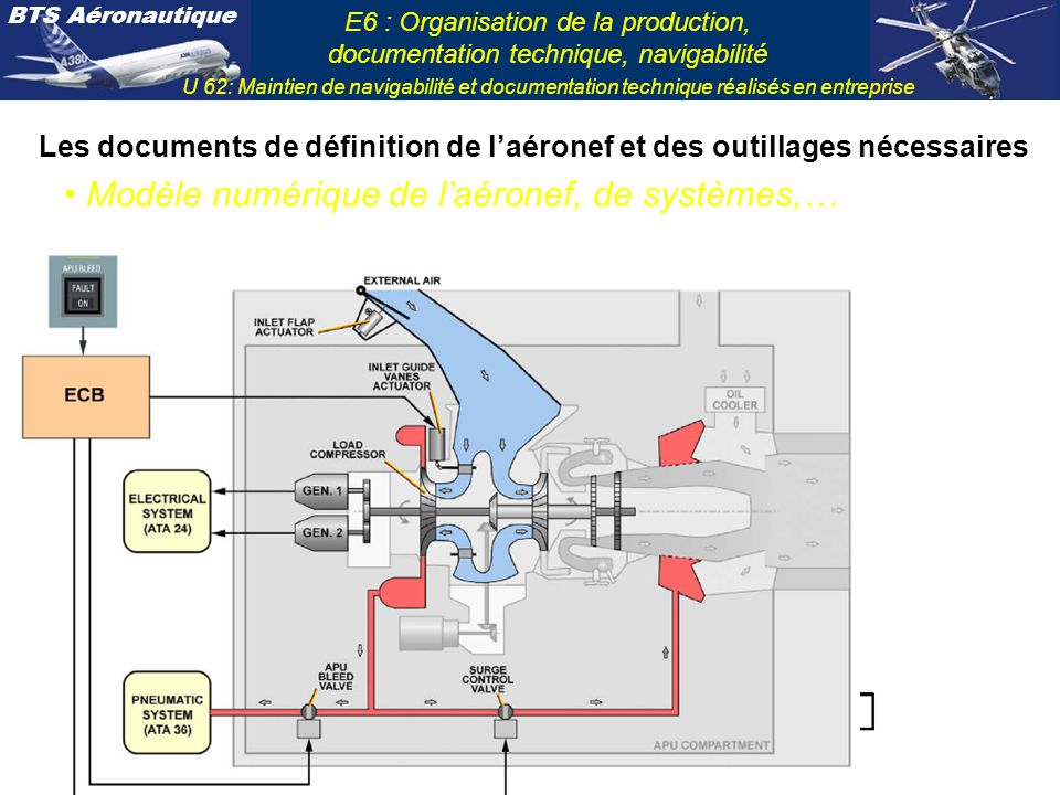 Les documents de définition de l'aéronef et des outillages nécessaires