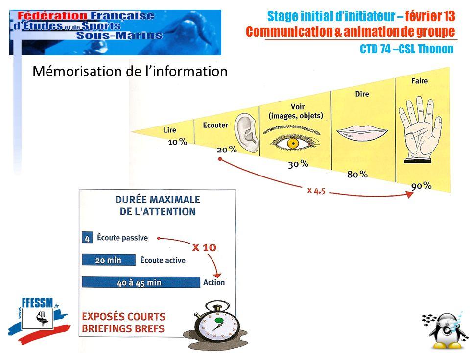 Mémorisation de l'information