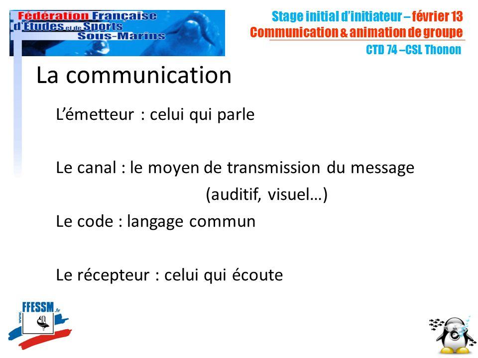 La communication L'émetteur : celui qui parle