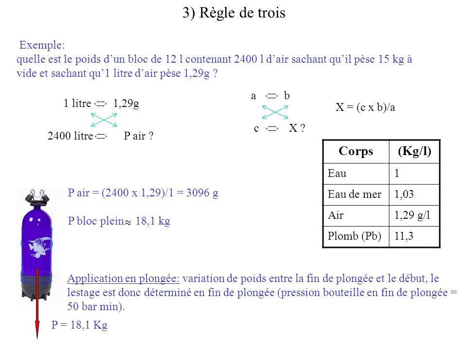 3) Règle de trois Corps (Kg/l)