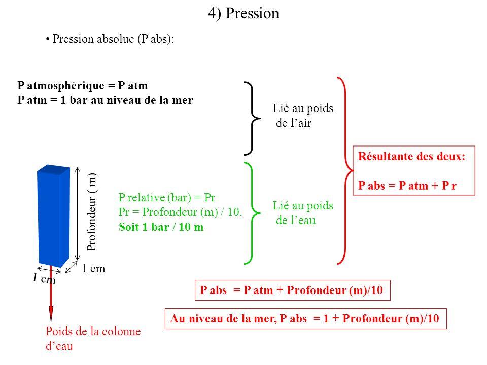 4) Pression Pression absolue (P abs): P atmosphérique = P atm
