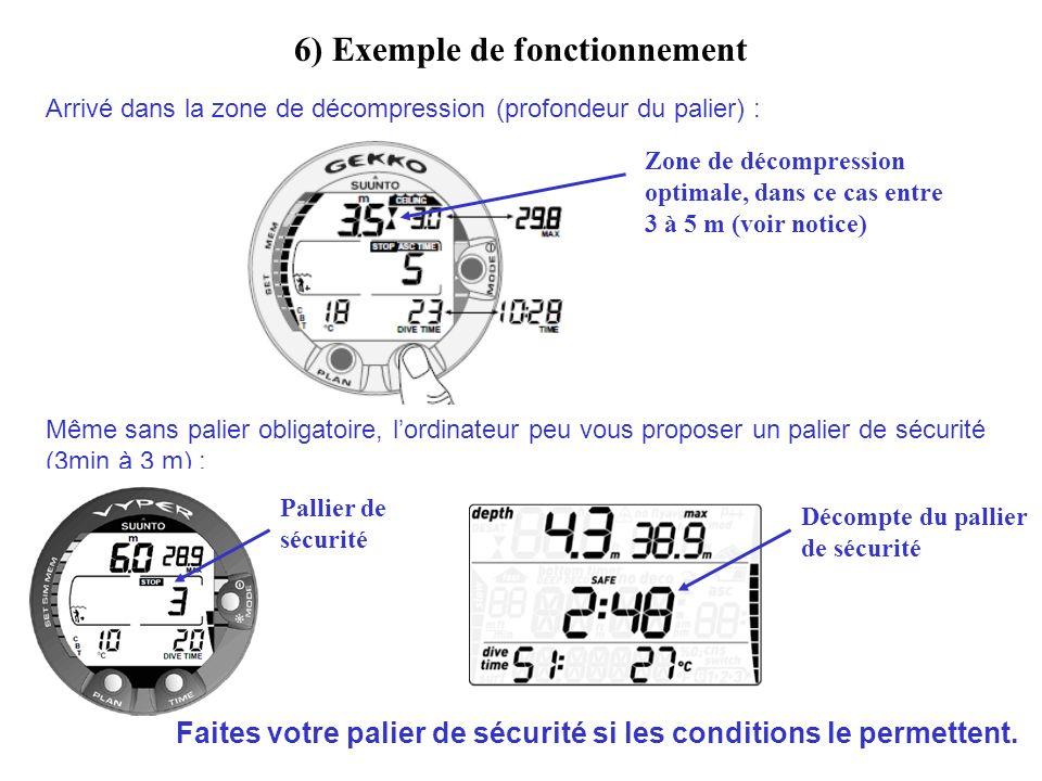 6) Exemple de fonctionnement